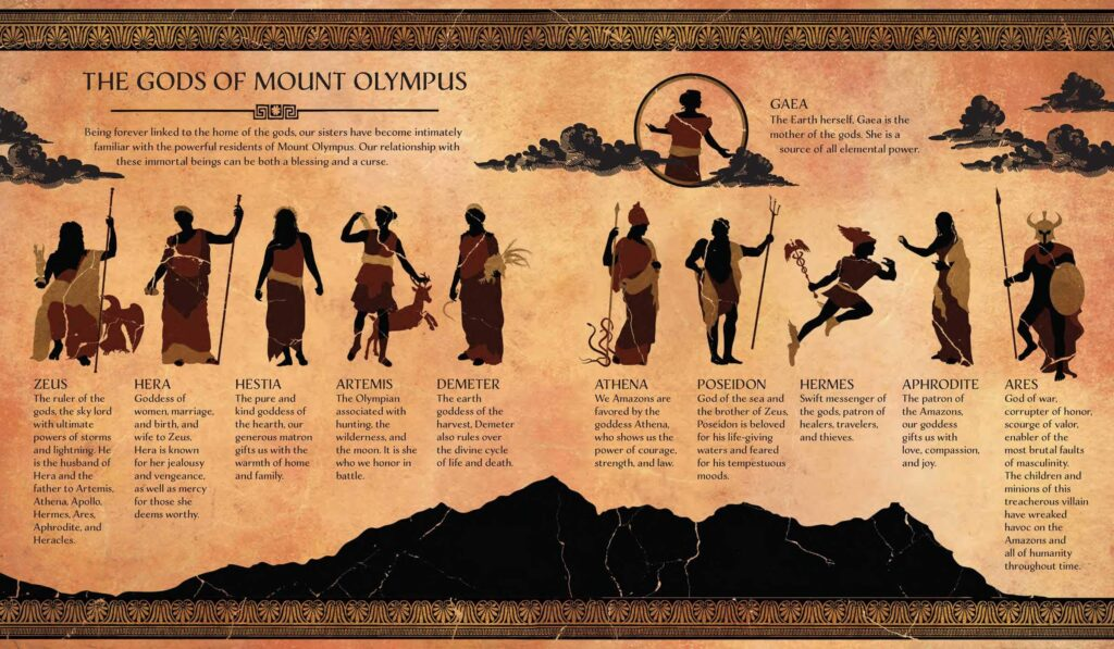 Gods of Mount Olympus interior spread, from Wonder Woman: The Way of the Amazons by J. E. Bright.